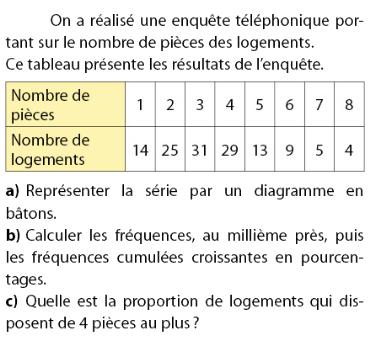 Statistiques Exercices De Maths 2de Seconde A Imprimer Et Telecharger En Pdf