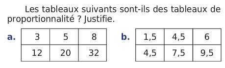 Tableaux de proportionnalité : exercices en 6ème.