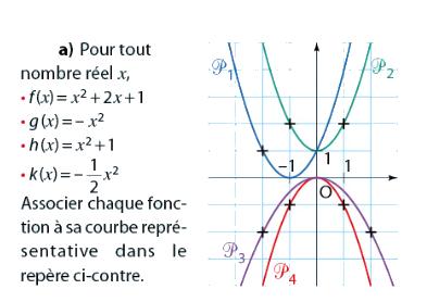 Associet chaque fonction à sa courbe : exercices en 2de.