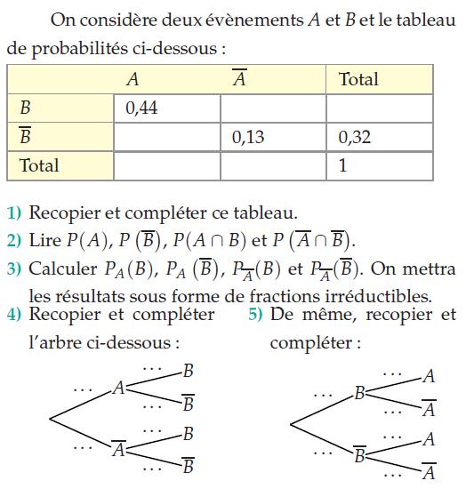 Probabilités et calculs sous forme de fractions irréductibles : exercices en terminale S.