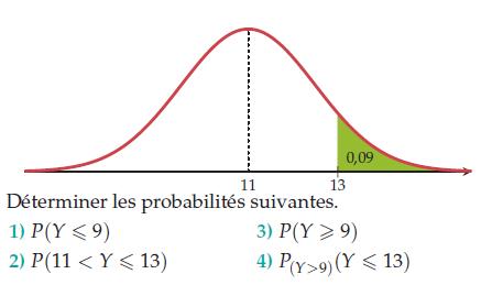 Calculer la valeur des différentes probabilités : exercices en terminale S.