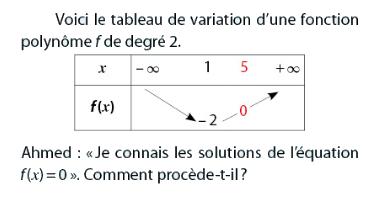 Polynôme et étude de fonctions : exercices en 2de.