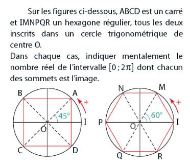Un carré et un hexagone inscrits dans un cercle trigonométrique : exercices en 2de.