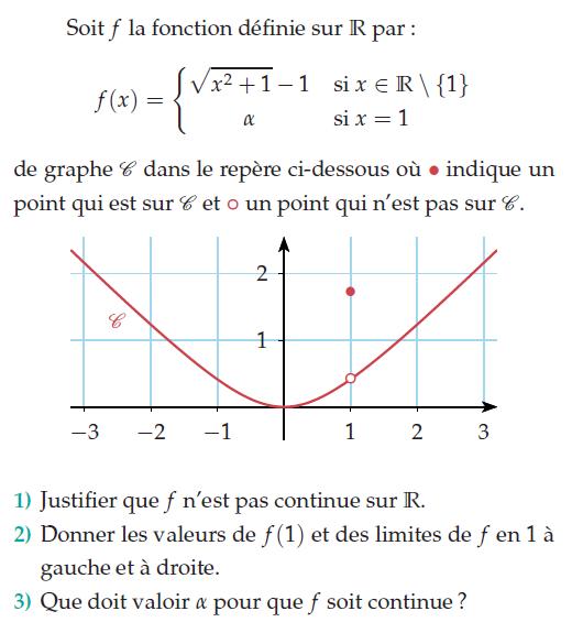 Limites de f en 1 à droite et à gauche : exercices en terminale S.