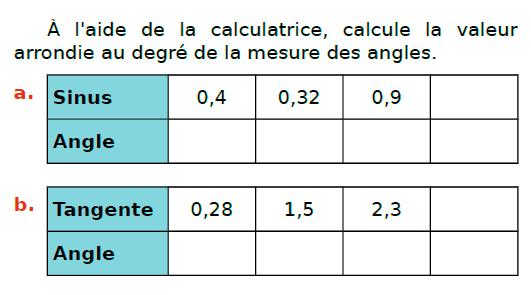 Utilisation de la calculatrice : exercices en 3ème.
