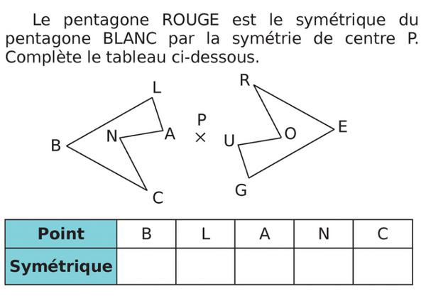 Quel est le point symétrique ? : exercices en 5ème.