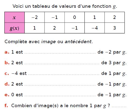 Exploitation d'un tableau de valeurs : exercices en 3ème.