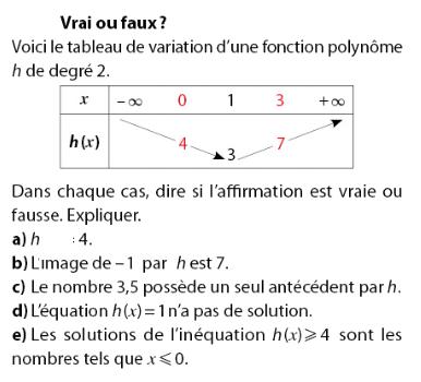 Vrai ou faux sur une fonction polynôme : exercices en 2de.