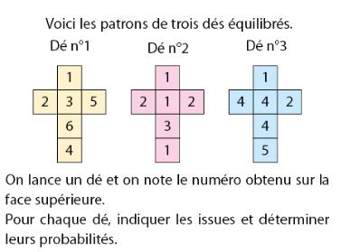 Patrons de dés équilibrés et issues possibles : exercices en 2de.