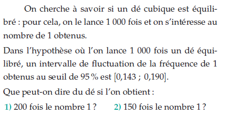 Intervalle de fluctuation et équilibre d'un dé : exercices en terminale S.