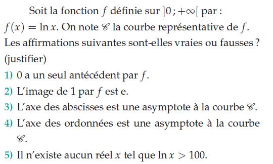 Fonction logarithme : image et antécédent : exercices en terminale S.