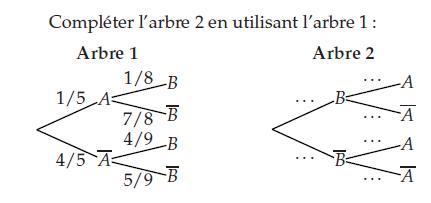 Compléter des arbres de probabilité : exercices en terminale S.