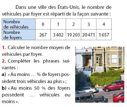 Nombre moyen de véhicules par foyer : exercices en 2de.