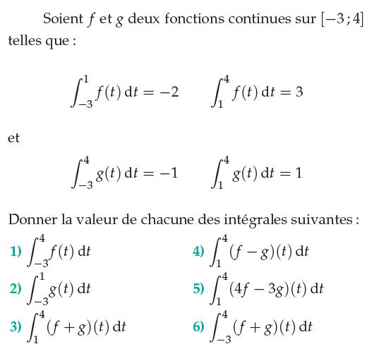 Fonctions continues et valeur des intégrales : exercices en terminale S.