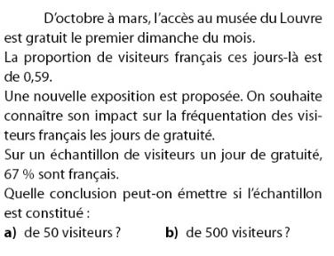 Accès au musée du Louvre et échantillon constitué : exercices en 2de.
