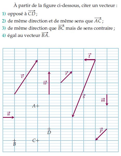 Vecteurs : exercices de maths 2de (seconde) à imprimer et ...