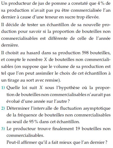 Un producteur de jus de pomme et sa commercialisation : exercices en terminale S.