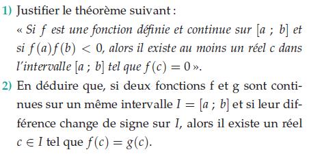 Théorème des valeurs intermédiaires : exercices en terminale S.