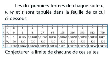 Tableur et conjecture de la limite : exercices en terminale S.