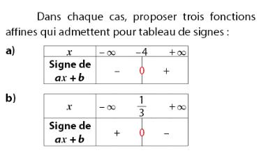 Tableau de signes et fonctions affines : exercices en 2de.