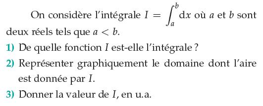 Représenter graphiquement l'intégrale et donner sa valeur : exercices en terminale S.