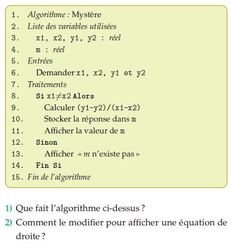 Algorithme qui affiche une équation de droite : exercices en 2de.