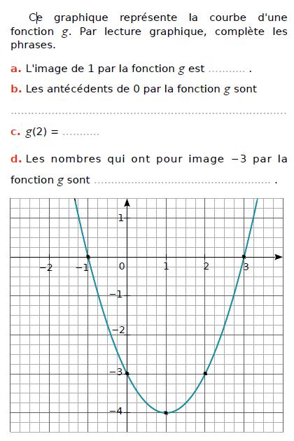 Parabole : exercices en 3ème.