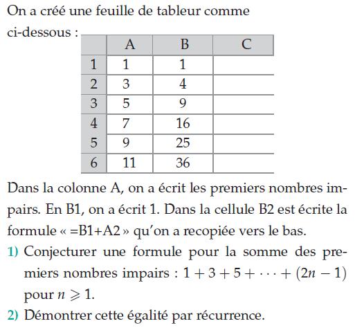 Utilisation du tableur : exercices en terminale S.