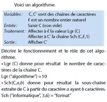 Décrire le rôle et fonctionnement de l'algorithme : exercices en 2de.
