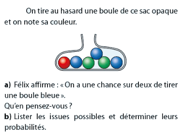 Une boule dans un sac et issues possibles : exercices en 2de.