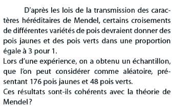 Lois de la transmission des caractères héréditaires de Mendel : exercices en terminale S.