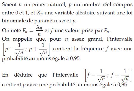 L'intervalle contenant p avec une probabilité : exercices en terminale S.