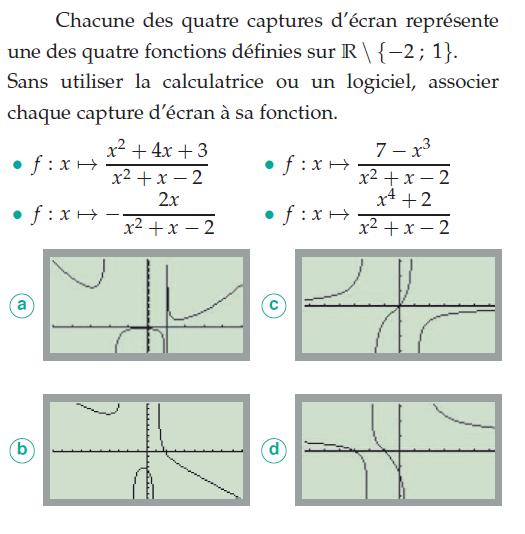 Capture d'écran et calculatrice : exercices en terminale S.