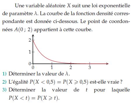 Une variable aléatoire X qui suit une loi exponentielle : exercices en terminale S.