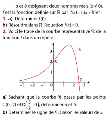 Le tracé d'une courbe et signe de f(x) : exercices en terminale S.