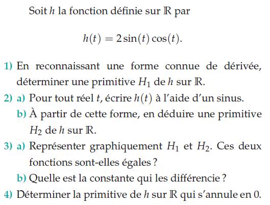 Représenter ces fonctions et déterminer la primitive : exercices en terminale S.