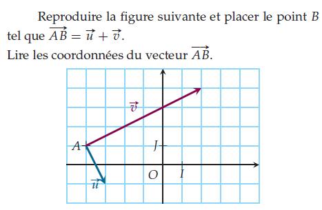 Lire les coordonnées d'une somme de vecteurs : exercices en 2de.