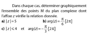 Déterminer graphiquement l'ensemble des points : exercices en terminale S.