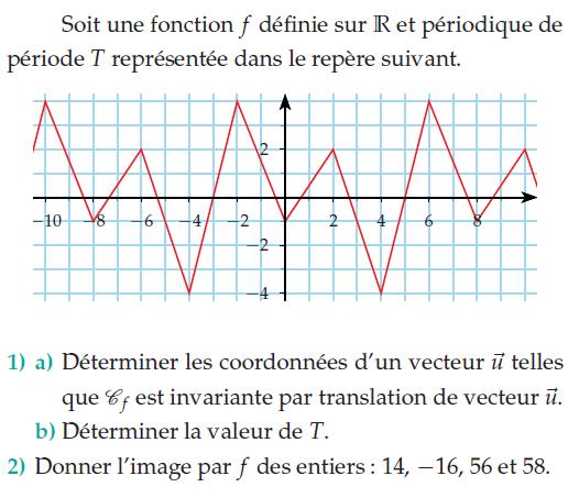Déterminer les coordonnées d'un vecteur : exercices en terminale S.