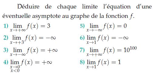 Déterminer l'équation d'une asymptote : exercices en terminale S.