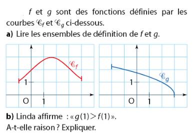 Résolution graphique d'inéquation : exercices en 2de.