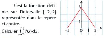 Fonction définie sur un intervalle : exercices en terminale S.