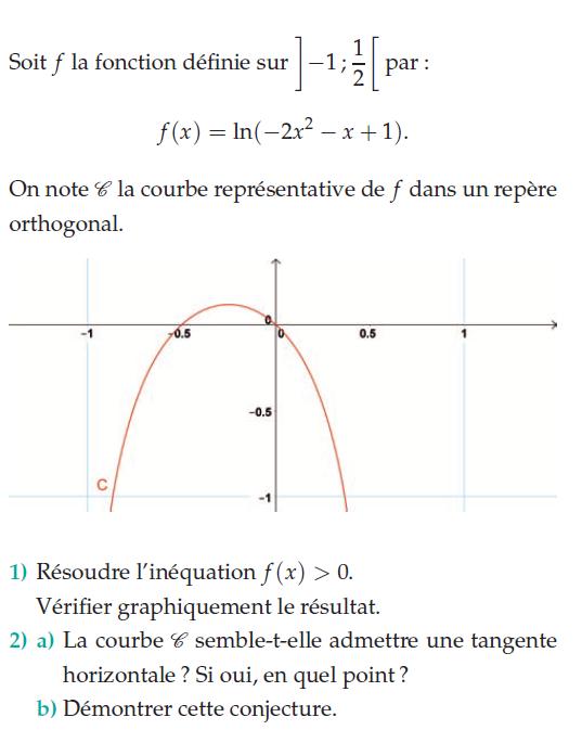 Tangente et courbe représentative : exercices en terminale S.