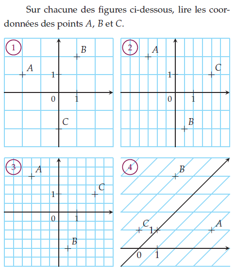 Lire les coordonnées des points : exercices en 2de.