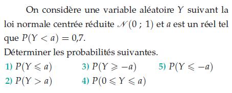 Une variable aléatoire Y suivant la loi normale centrée réduite : exercices en terminale S.
