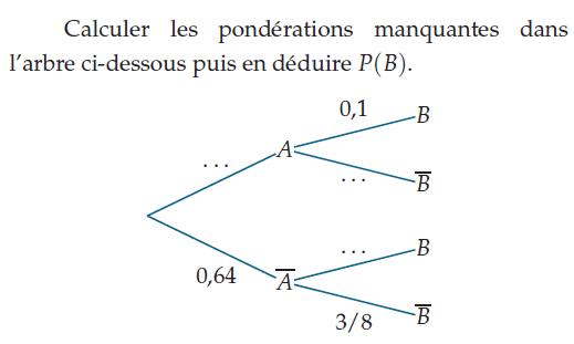 Calculer les pondérations manquantes : exercices en terminale S.