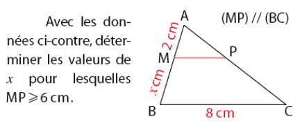 triangles et fonction inverse : exercices en 2de.