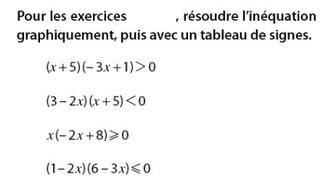 Résoudre graphiquement des inéquations : exercices en 2de.