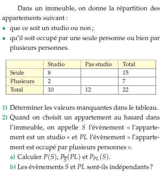 La répartition des appartements dans un immeuble : exercices en terminale S.