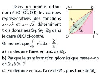 Courbes représentatives et carré : exercices en terminale S.